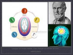 Citation Hippocrate.001