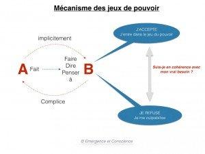 mecanisme des jeux de pouvoir - emergence - conscience